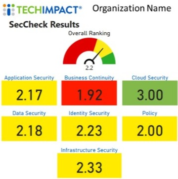 SecCheck use this one